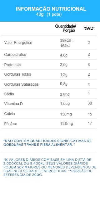 Tabela nutricional Petit Suisse Danoninho Morango, Banana e Maçã Verde 480g